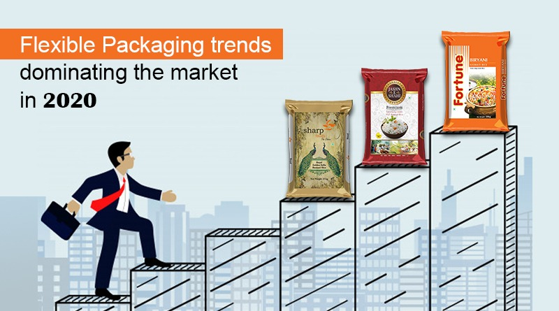 packaging trends in india